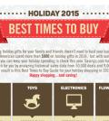 Best time to buy for the Holidays