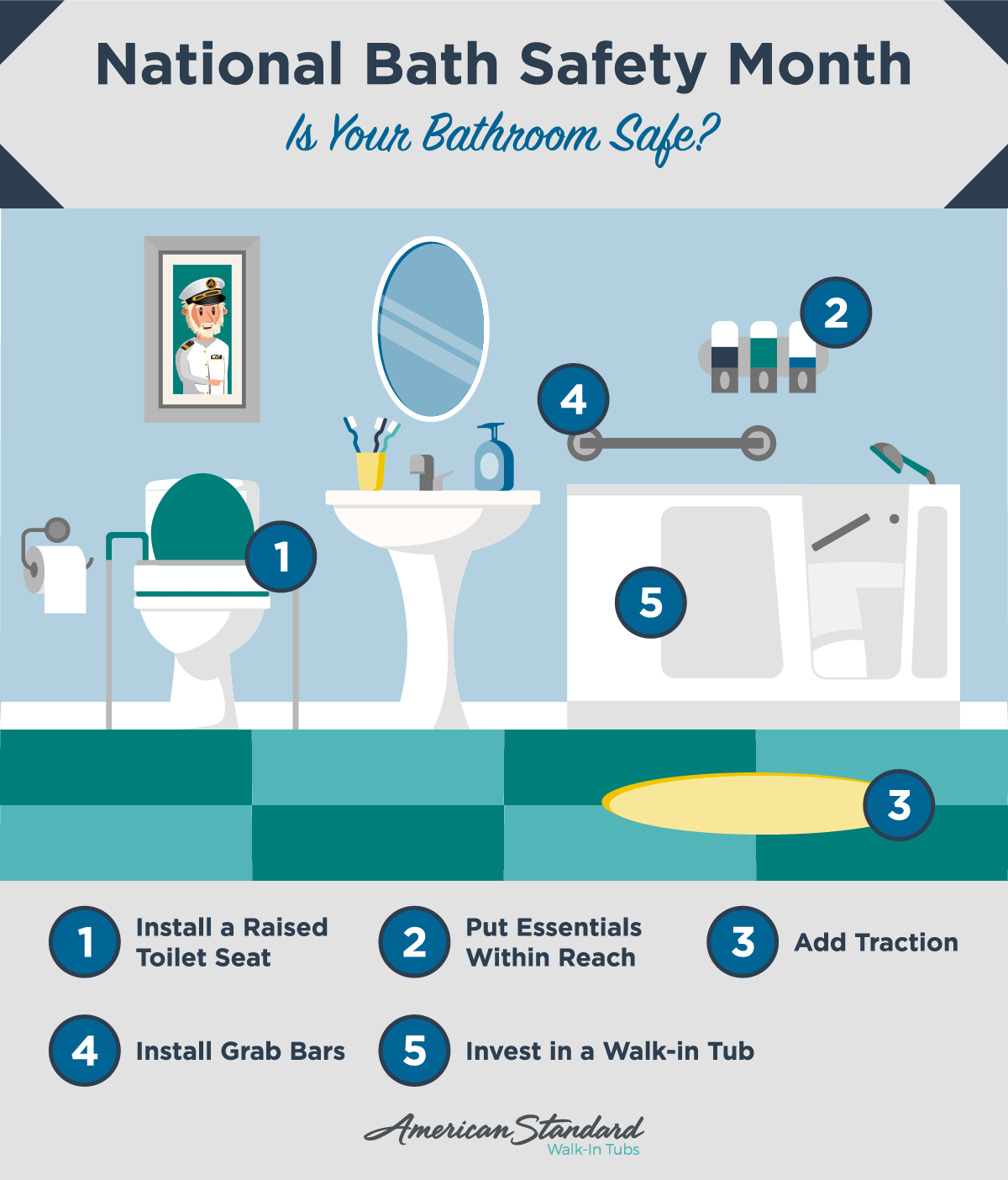 National Bath Safety Month: Is Your Bathroom Safe? - On the House
