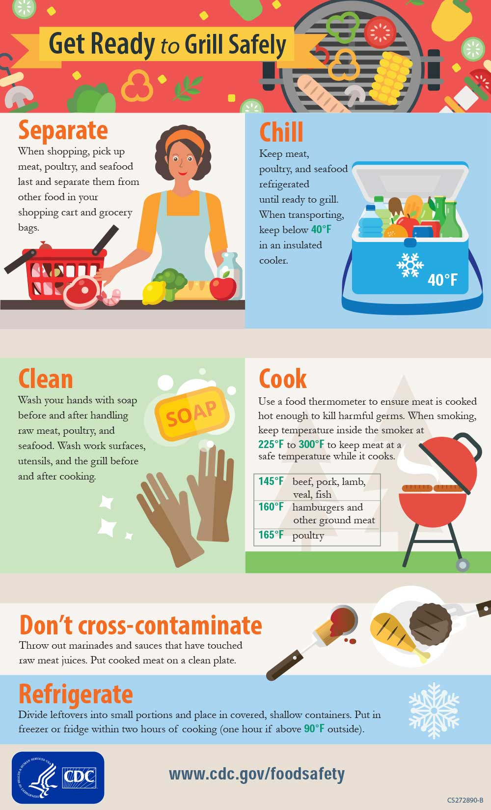 grill safety tip inforgraphic